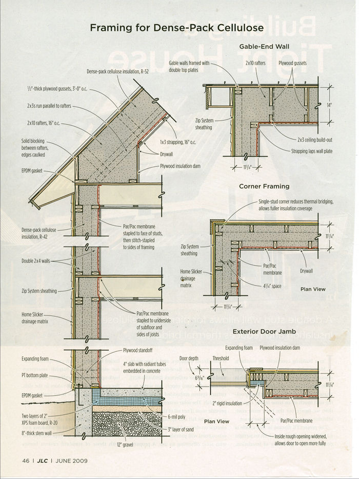 JLC Article Page 2 Home Structure